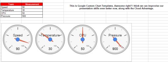 Google Drive Sheets Insert Charts